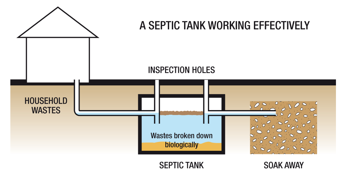 septic tank wiring schematic pictures to pin on pinsdaddy